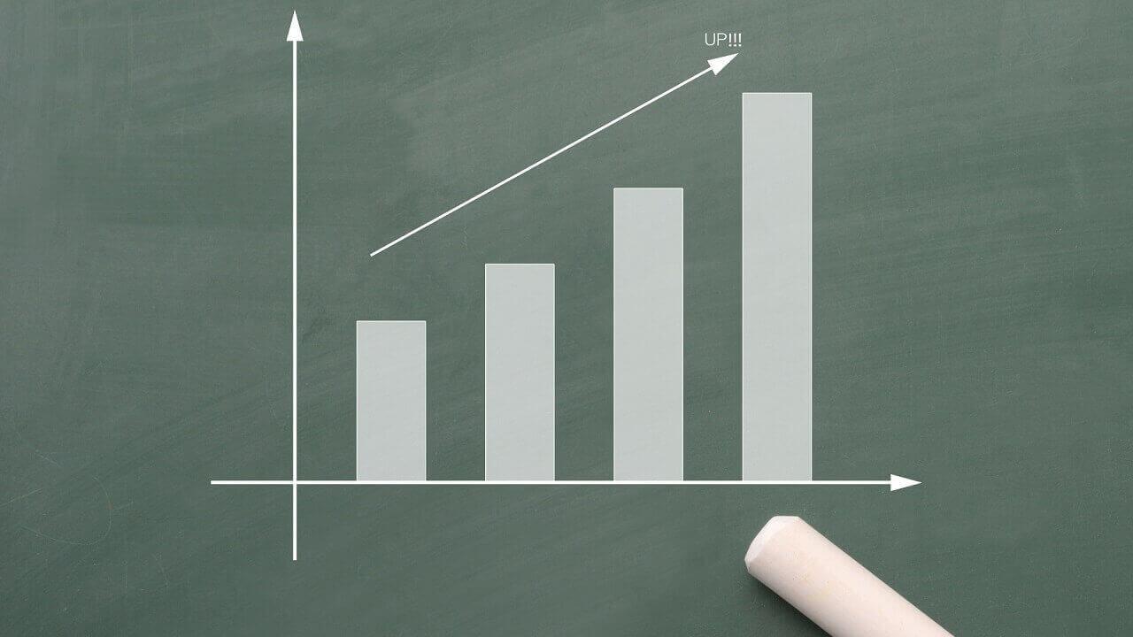 黒板に描かれた右肩上がりのグラフ