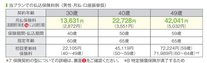 日本生命《みらいのカタチ》オススメプランの保険料例