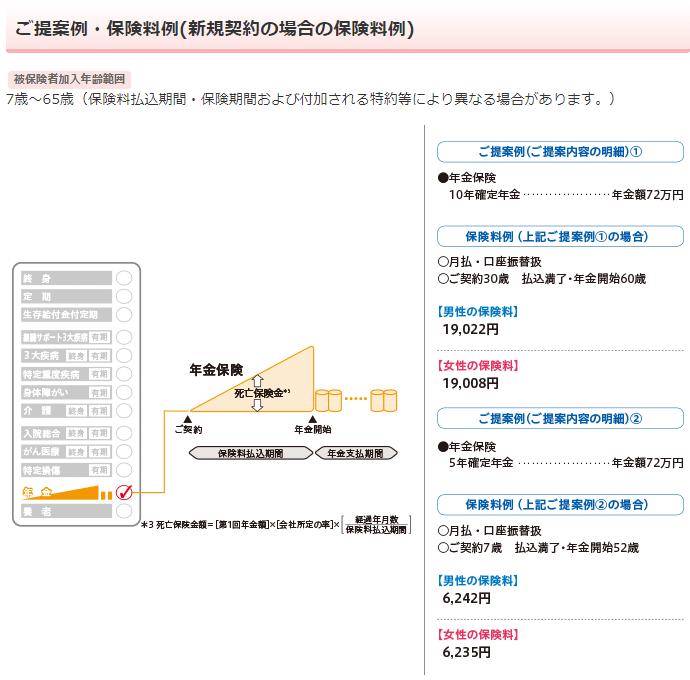 日本生命《みらいのカタチ》年金保険の保障内容