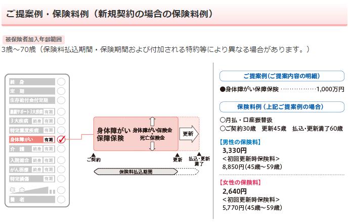 日本生命《みらいのカタチ》身体障がい保障保険の保障内容