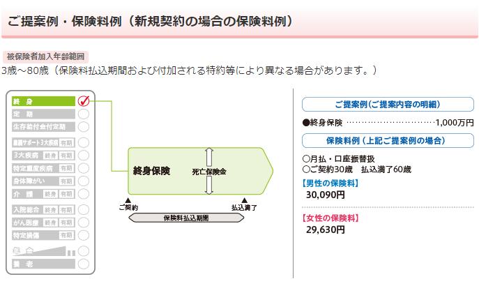 日本生命《みらいのカタチ》終身保険の保障内容