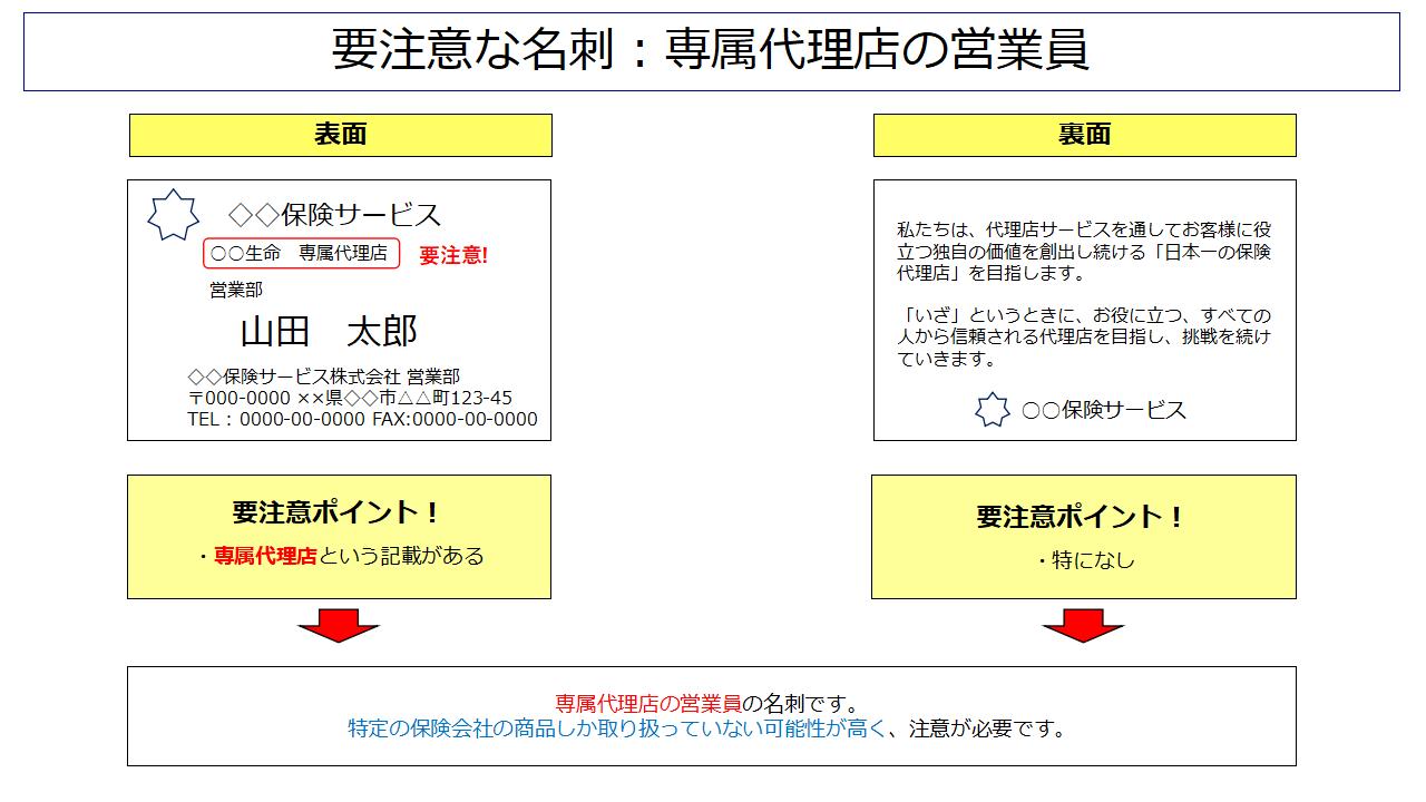 ダメな保険屋さんの名刺(専属代理店)